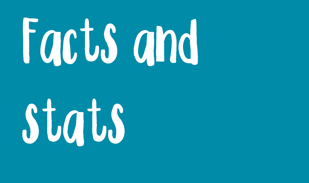 Facts and Stats Banner